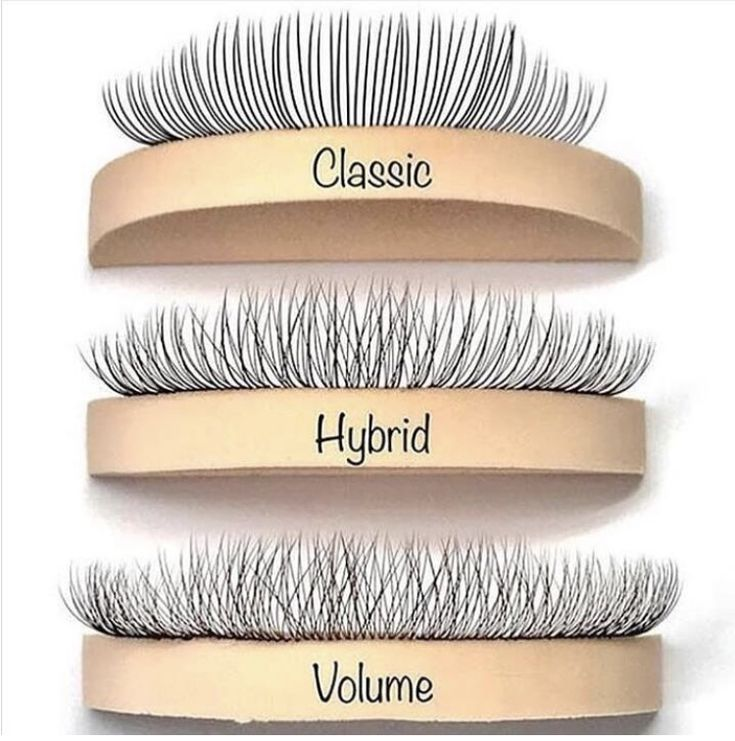 Hybrid Lashes – The Lowdown… | The Beauty Academy